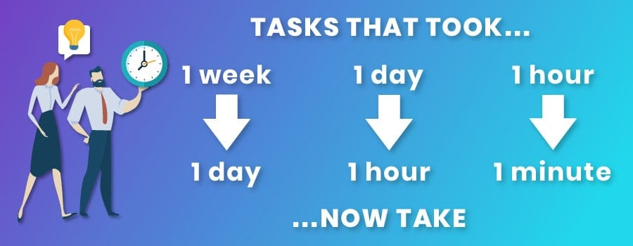 With Digital Transformation, tasks take a fraction of the time