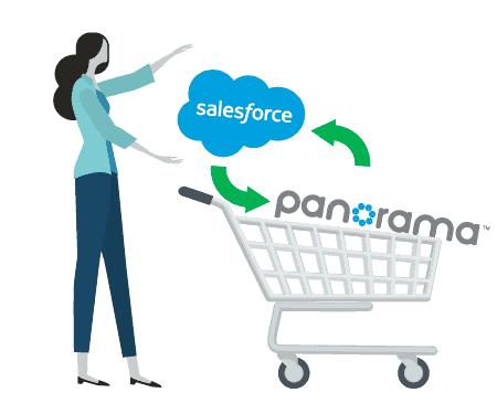 S'abonner au connecteur Salesforce-Panorama (Artez)