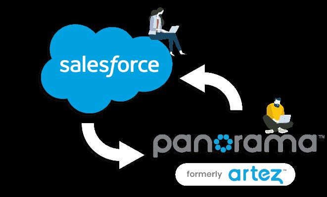 Salesforce-Panorama (Artez) Connecteur