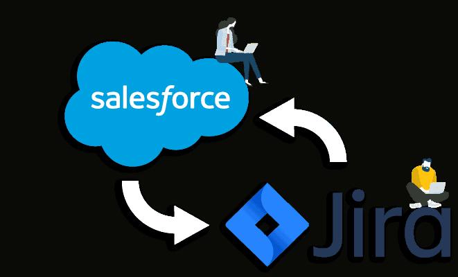 Salesforce JIRA Connector