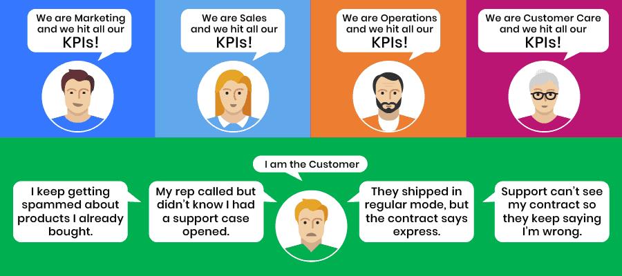 Bad customer experience